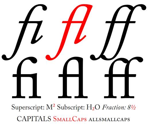 SilverlightTypography